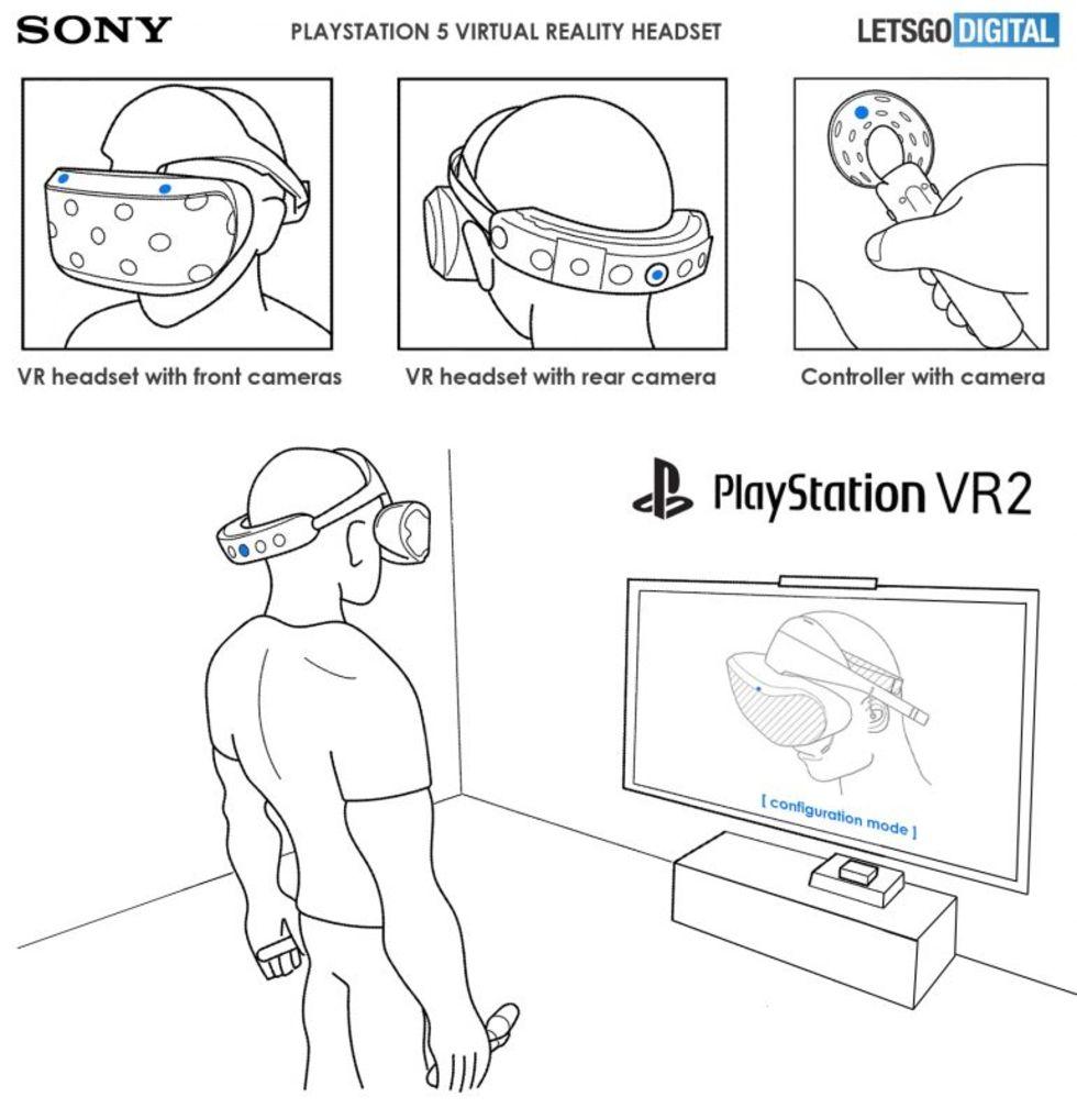 Patentansökan antyder ny PlayStation VR-modell