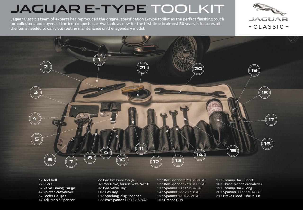 Matchmaking verktyg