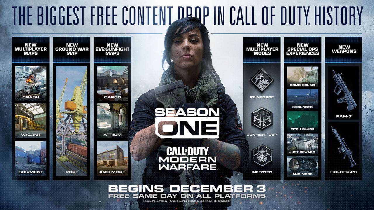 Första säsongen i Modern Warfare drar igång 3 december