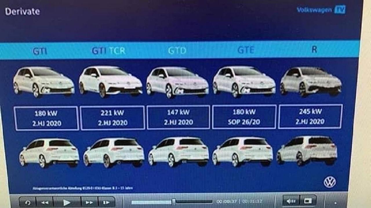Nya Volkswagen Golf GTI får 245 hästar