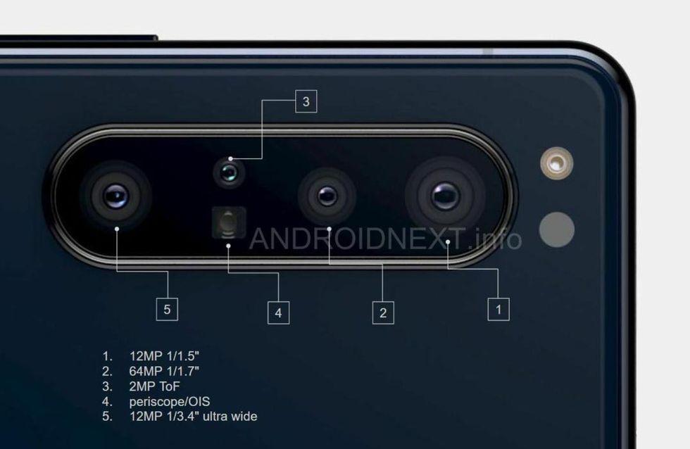 Kamerorna på nästa Sony-telefon läcker