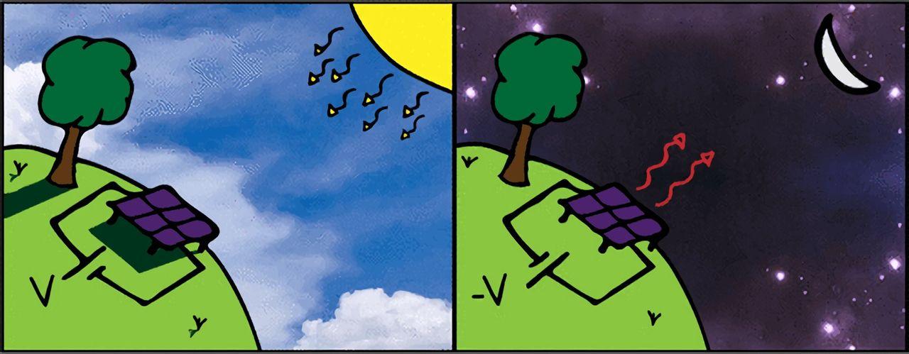 Forskare ska utveckla en anti-sol-panel
