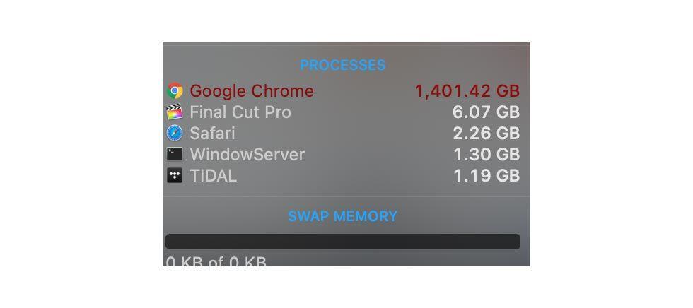 Hur mördar man en fullsmetad Mac Pro?