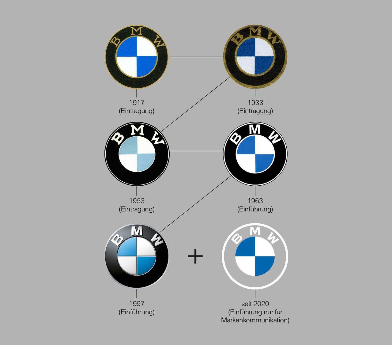 BMW:s bilar ska inte få den nya loggan