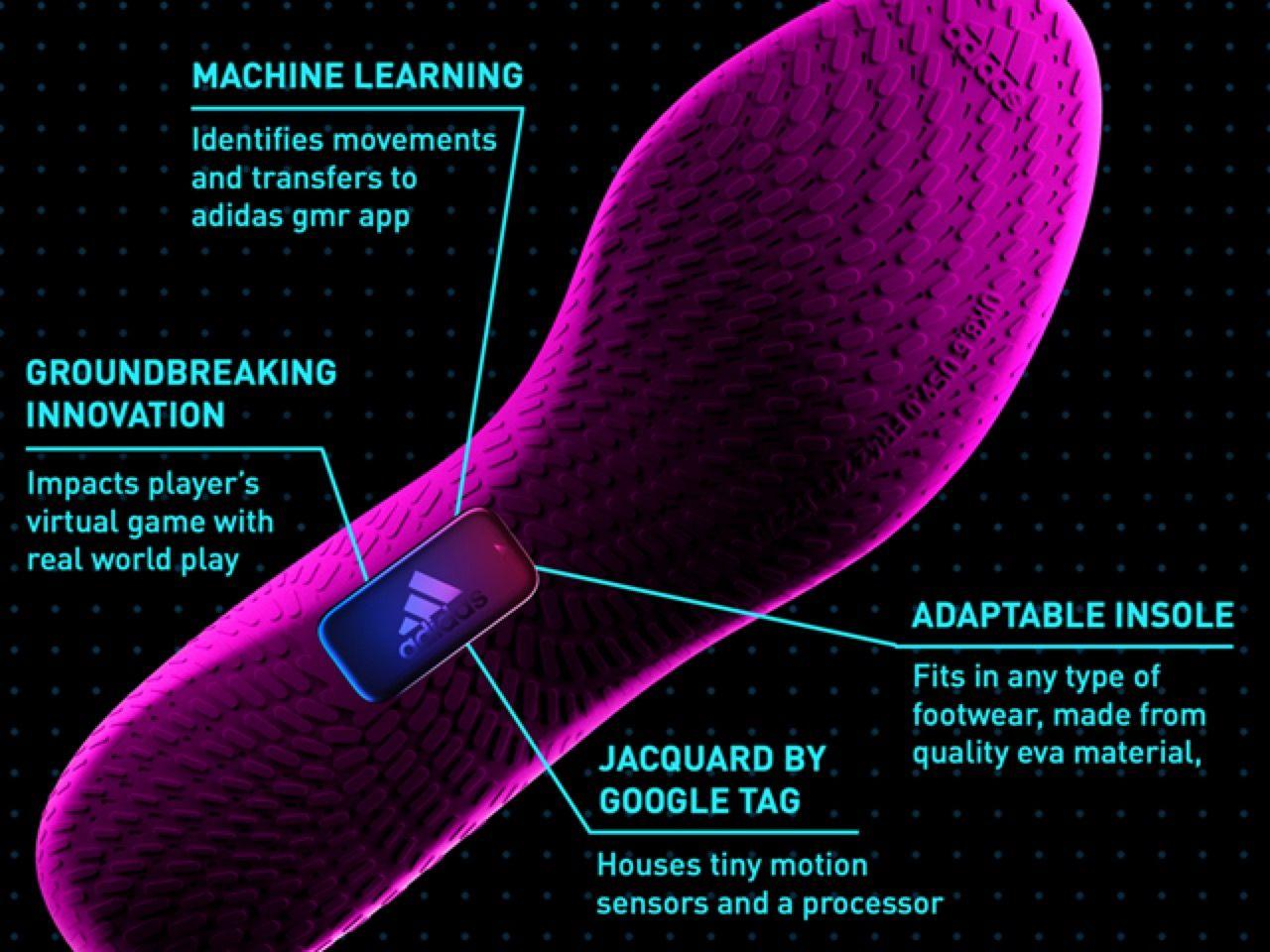 Google ska göra smarta kläder med Adidas och EA Sports