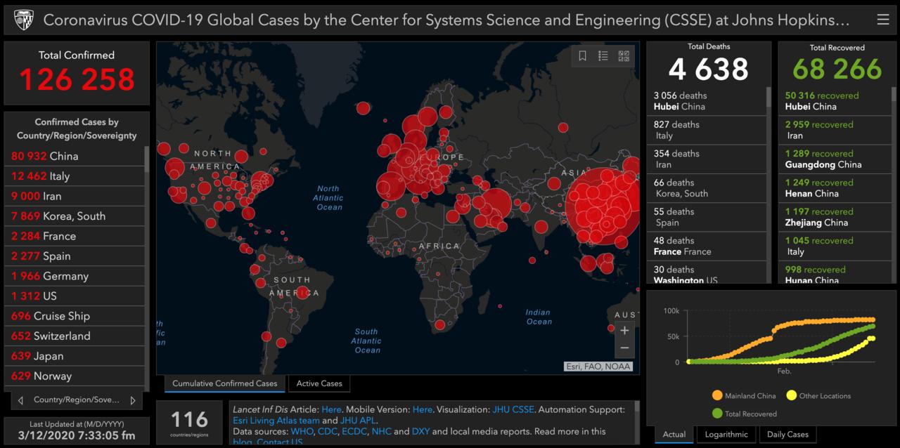 Virusutbrott klassas nu som en pandemi