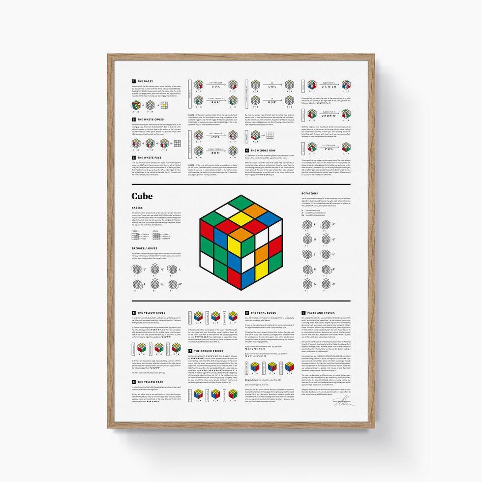 En tavla för dig som gillar Rubiks kub