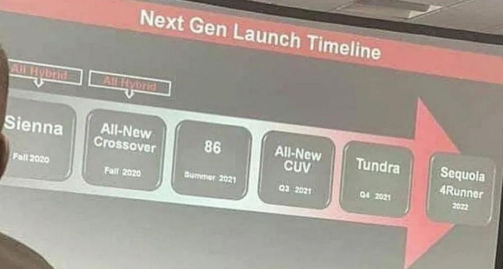 Uppföljare till Toyota GT 86 lanseras nästa sommar