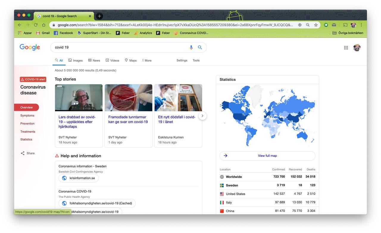 Google lägger 800 miljoner dollar på coronahjälp