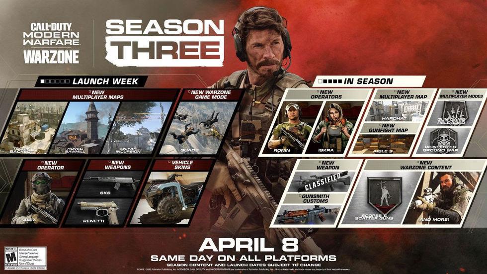 Idag startar tredje säsongen i COD: Modern Warfare