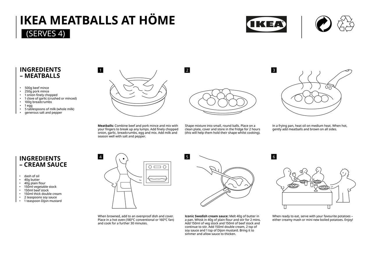 Så här gör du IKEAs köttbullar hemma