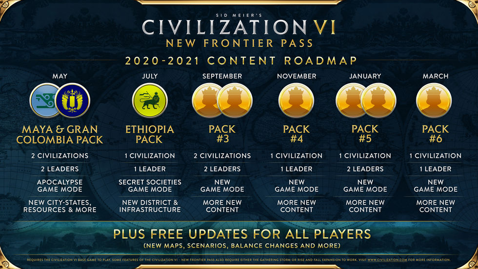 Civilization VI får säsongspass