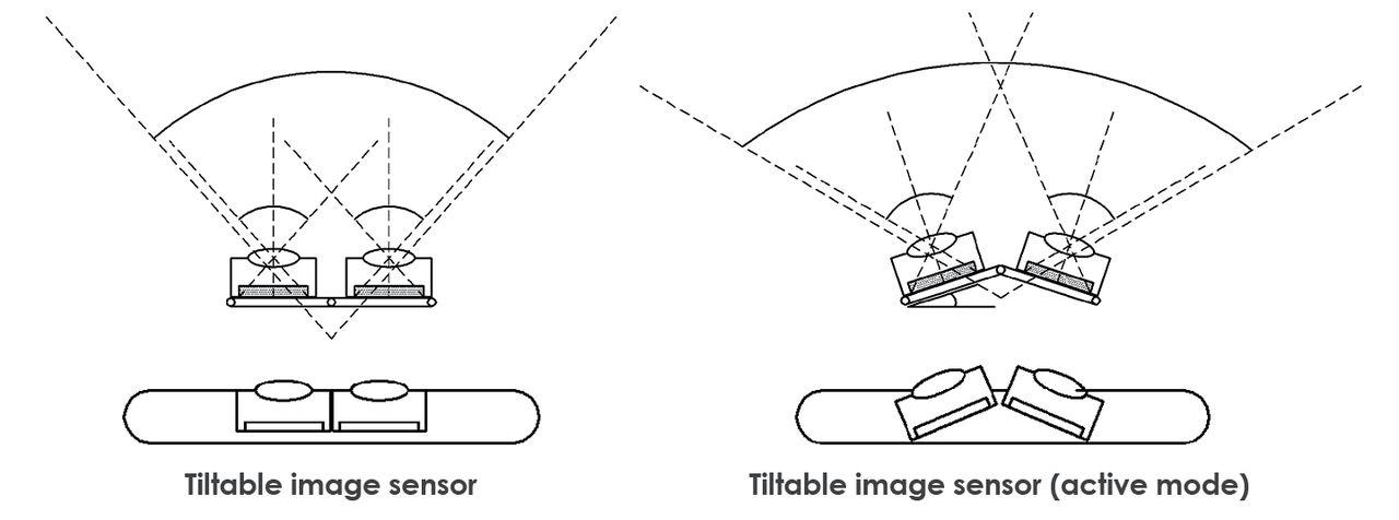 Samsung tar patent på kameramodul med sex linser