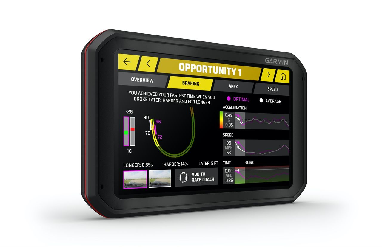 Garmin Catalyst är en GPS för racingproffs
