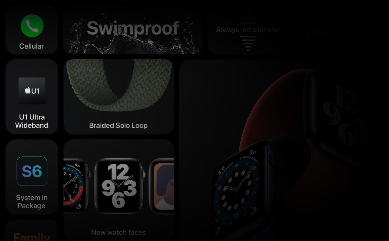 Nya Apple Watch Series 6 kommer med U1-chip