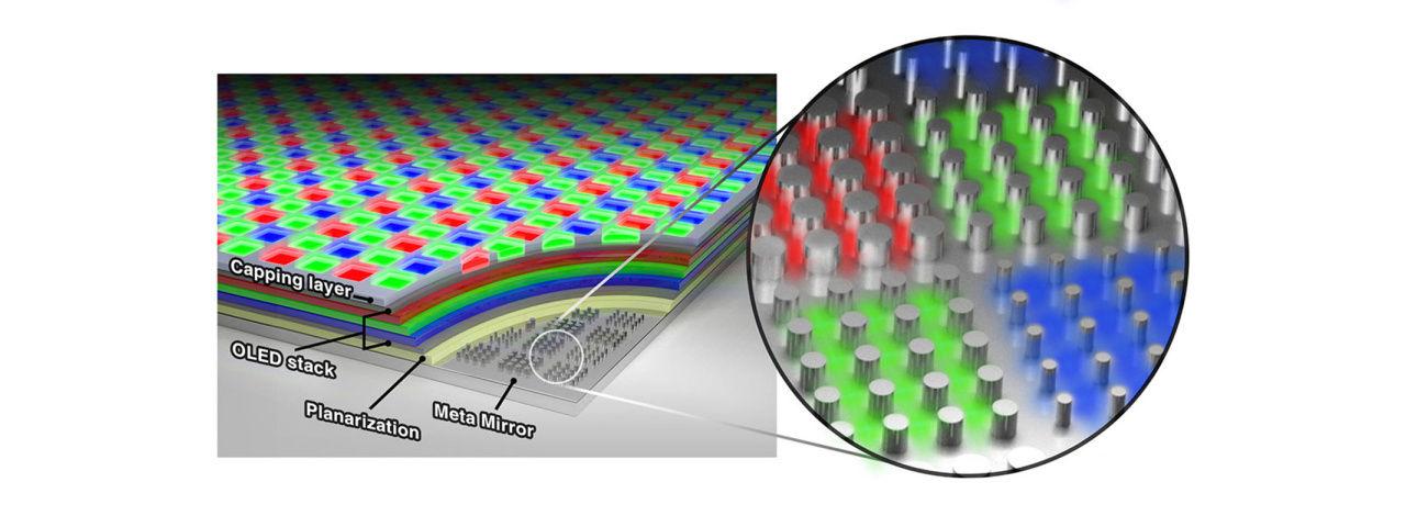 Samsung och Stanford utvecklar skärm med 10.000 PPI