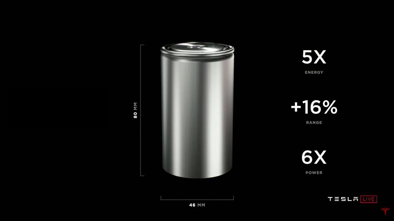Det här är Teslas nya battericell 4680