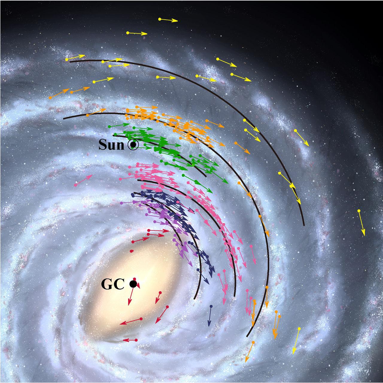 Vi är närmare Vintergatans mitt än vi trott