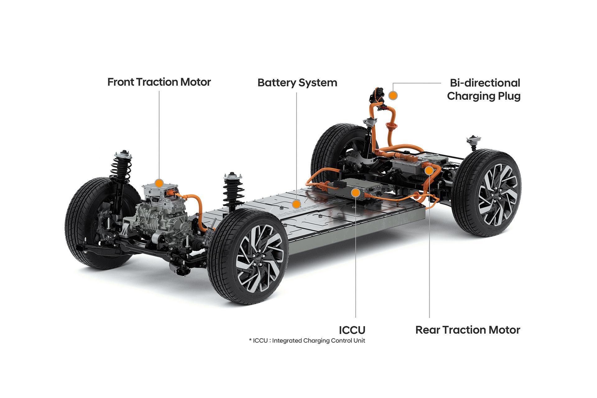 Kia och Hyundai presenterar dedikerad elbilsplattform