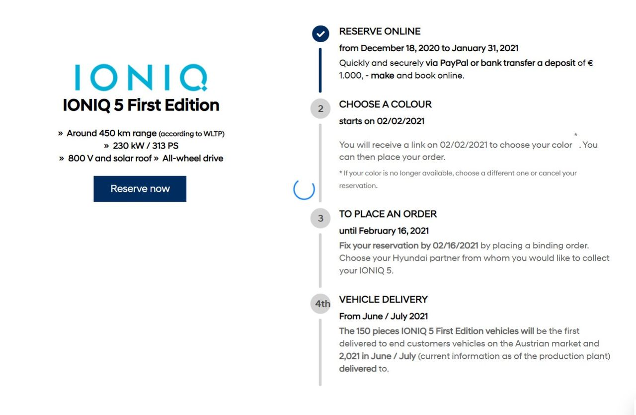 Specifikationerna för Hyundai Ioniq 5 läcker ut