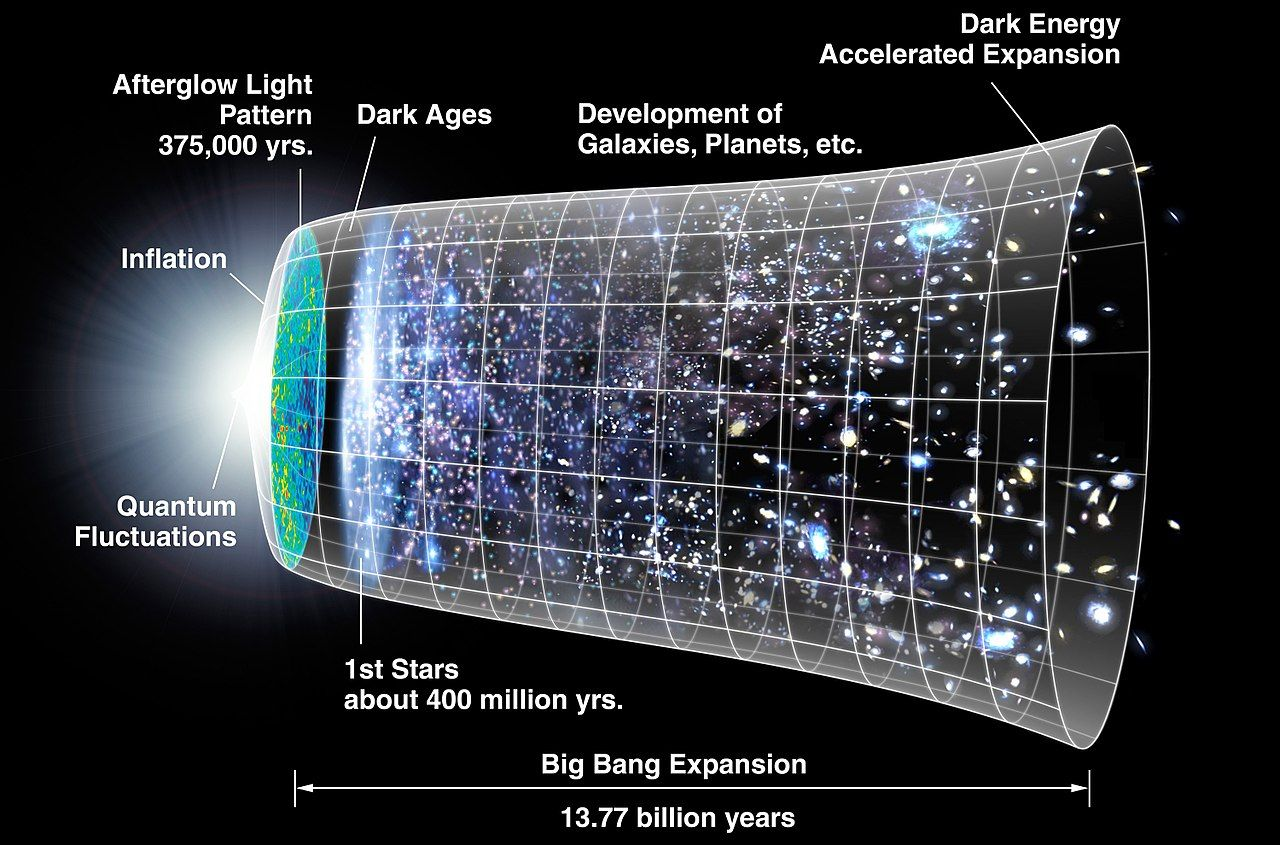 Astronomer nu överens om hur gammalt universum är