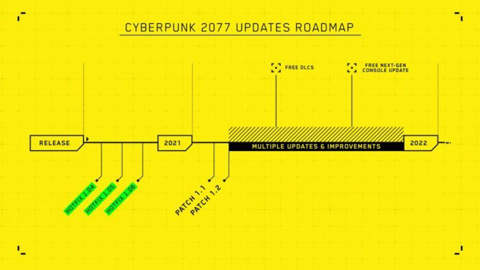 CD Projekt RED-chefen ger sin bild av Cyberpunk 2077