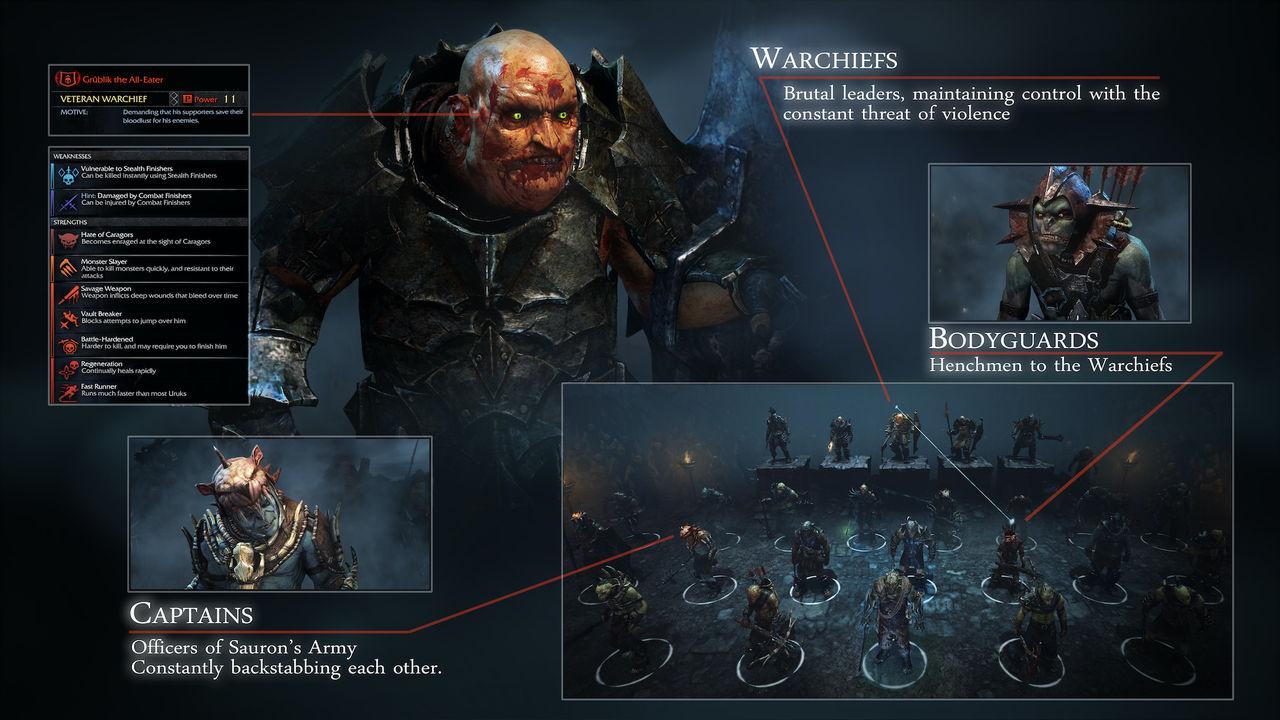 WB Games har fått patent för Nemesis-systemet