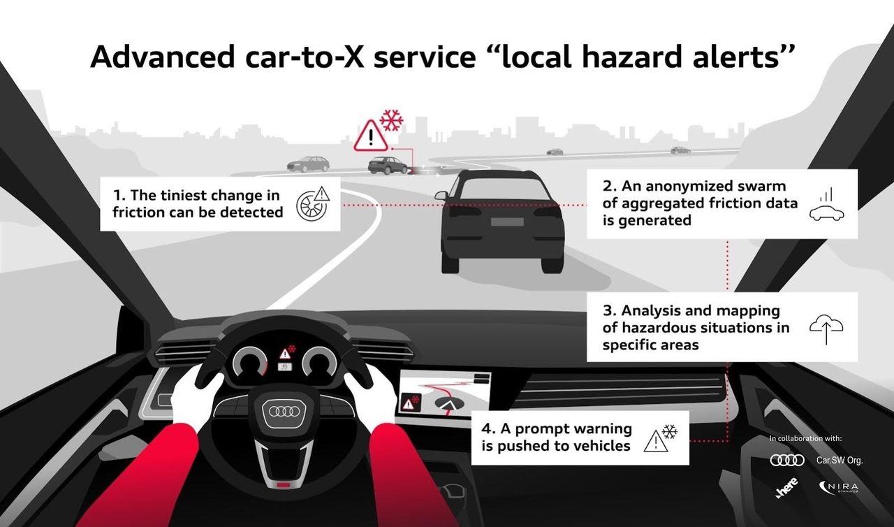 Audis car-to-X tjänst blir ännu smartare