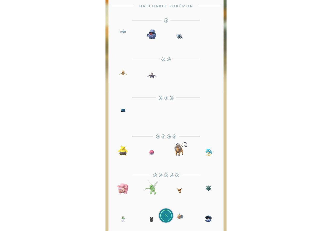Niantic börjar visa innehåll i Pokémon Go-ägg