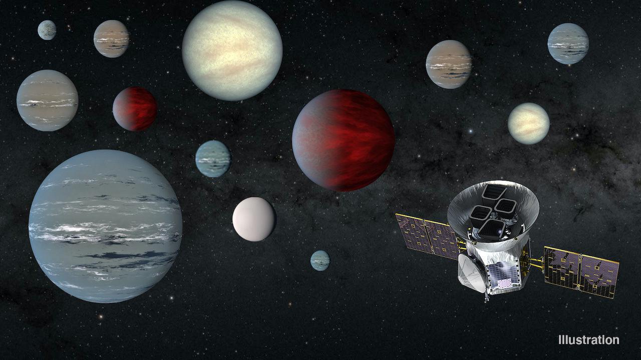 TESS har hittat 2200 möjliga exoplaneter