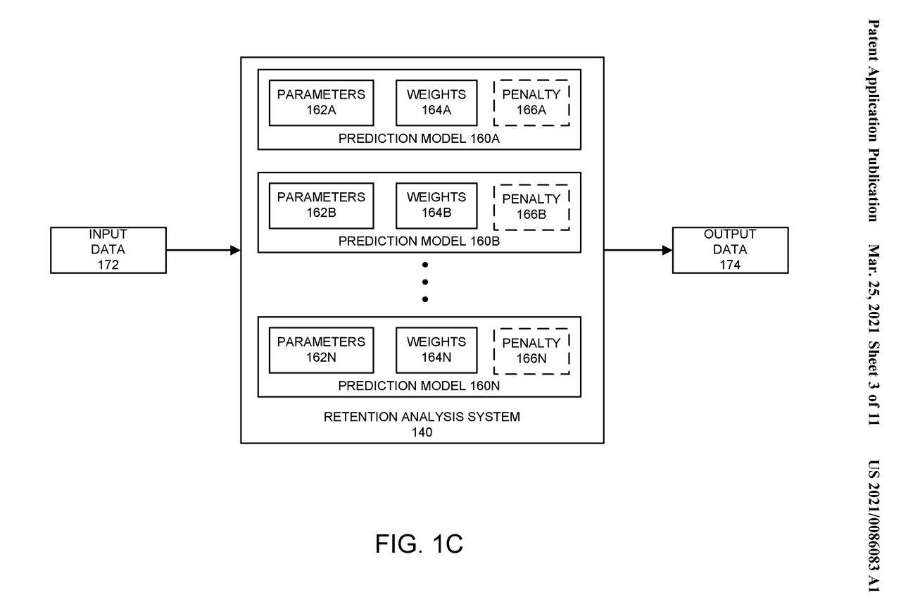 EA söker patent på dynamisk svårighetsgrad
