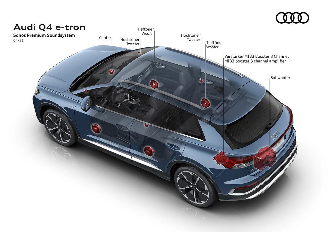 Sonos ska göra ljudet i fler Audi-modeller