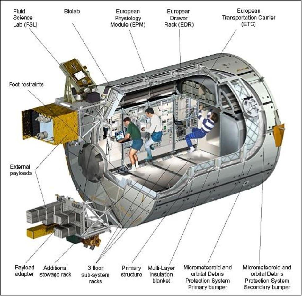 Kolla in Columbus-modulen på ISS