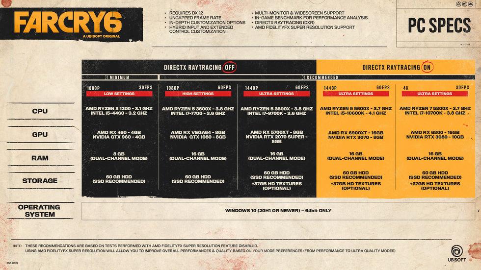 Windows-trailer för Far Cry 6