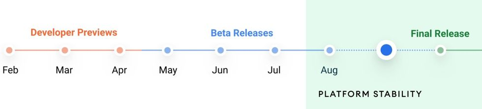 Nu är sista betaversionen av Android 12 släppt