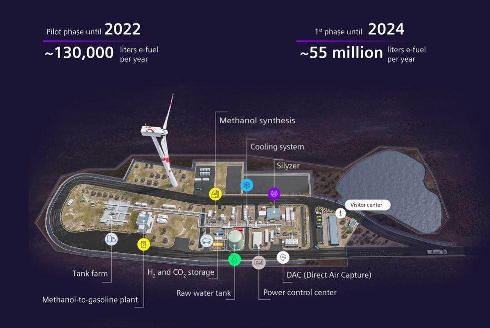 Porsche börjar bygga e-bensin-fabrik i Chile