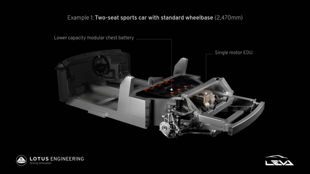 Lotus presenterar ny elbilsplattform